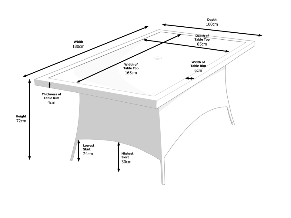 Dimensions of Rectangular Table