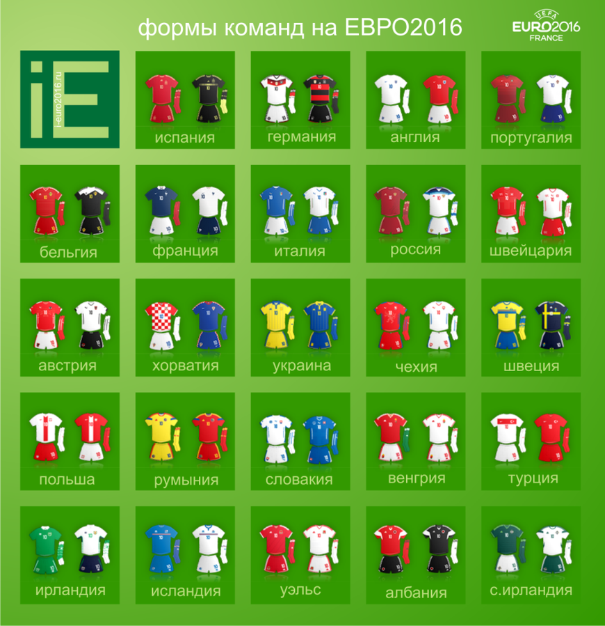 So here we go - it's football, it's Euro 2016