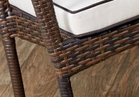 terrace. Synthetic rattan. Excellent choice. Outdoor rattan furniture. Your home. Care